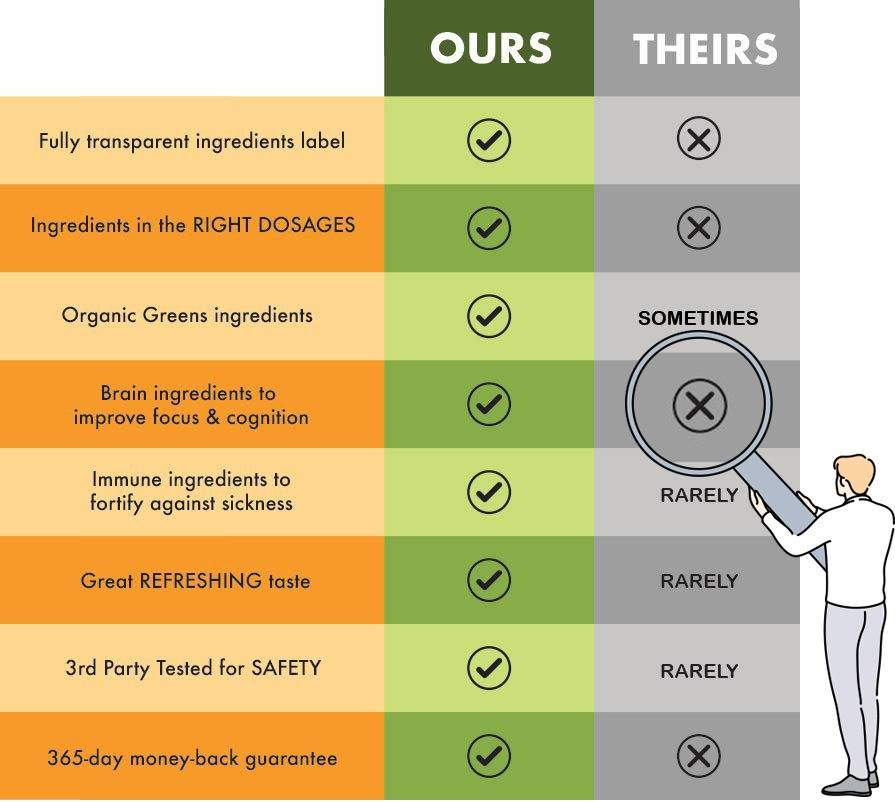 How SuperGreen TONIK compares to the competition